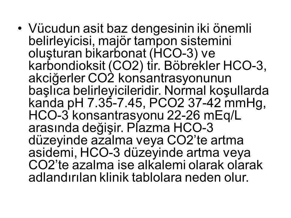 Vücudun asit baz dengesinin iki önemli belirleyicisi, majör tampon sistemini oluşturan bikarbonat (HCO-3) ve karbondioksit (CO2) tir.