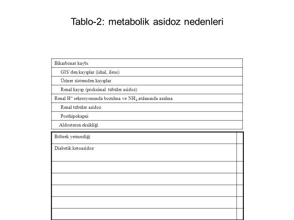 Tablo-2: metabolik asidoz nedenleri