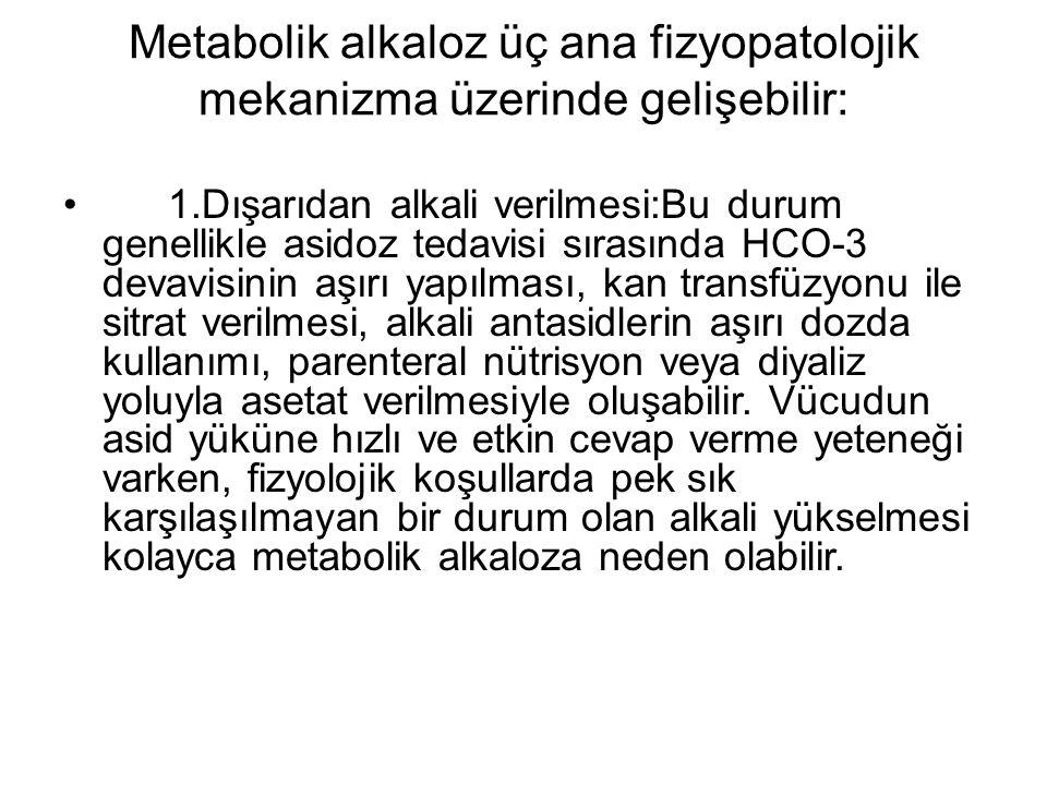 Metabolik alkaloz üç ana fizyopatolojik mekanizma üzerinde gelişebilir: