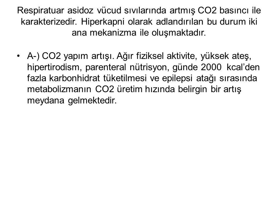 Respiratuar asidoz vücud sıvılarında artmış CO2 basıncı ile karakterizedir. Hiperkapni olarak adlandırılan bu durum iki ana mekanizma ile oluşmaktadır.