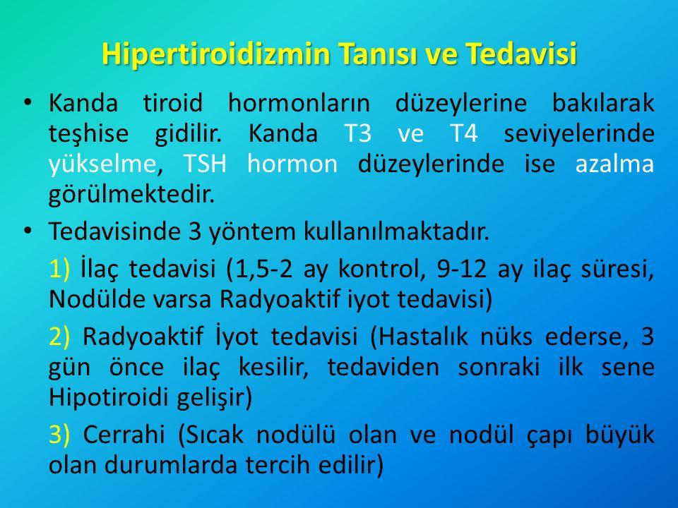 Hipertiroidizmin Tanısı ve Tedavisi
