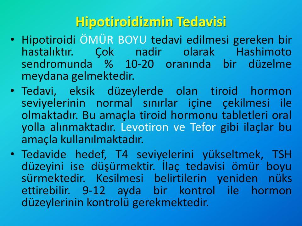 Hipotiroidizmin Tedavisi