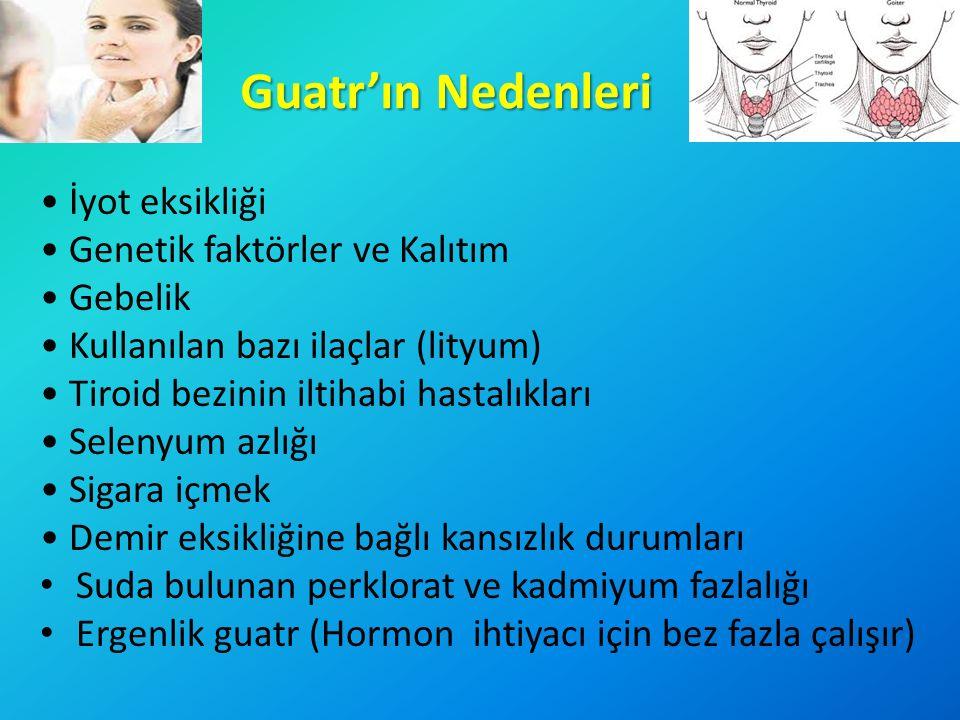 Guatr'ın Nedenleri • İyot eksikliği • Genetik faktörler ve Kalıtım