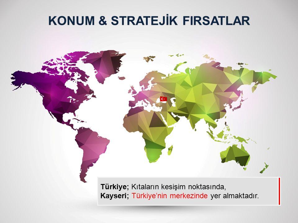 KONUM & STRATEJİK FIRSATLAR
