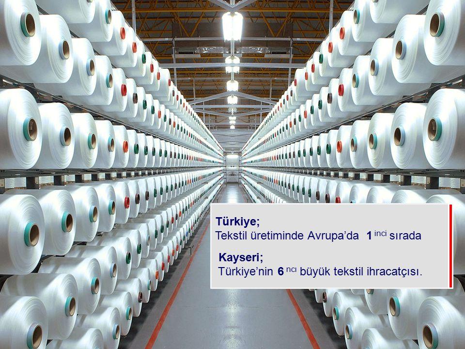 Türkiye; Tekstil üretiminde Avrupa'da 1 inci sırada