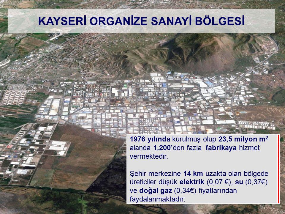KAYSERİ ORGANİZE SANAYİ BÖLGESİ