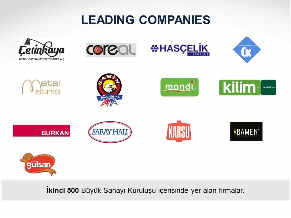 İkinci 500 Büyük Sanayi Kuruluşu içerisinde yer alan firmalar.
