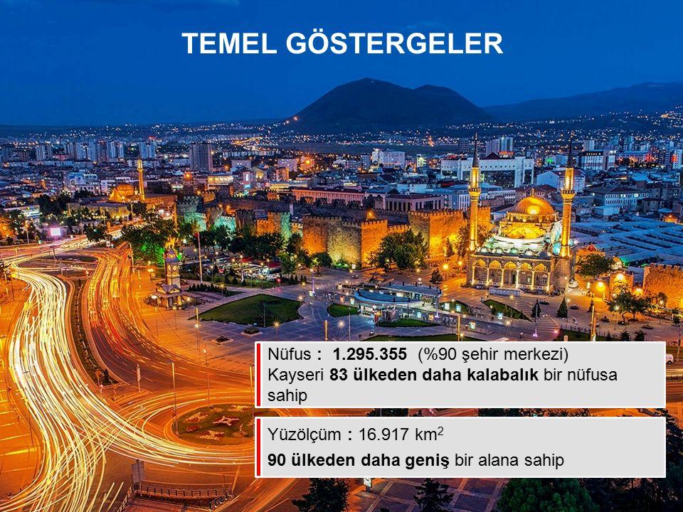 TEMEL GÖSTERGELER Nüfus : 1.295.355 (%90 şehir merkezi)