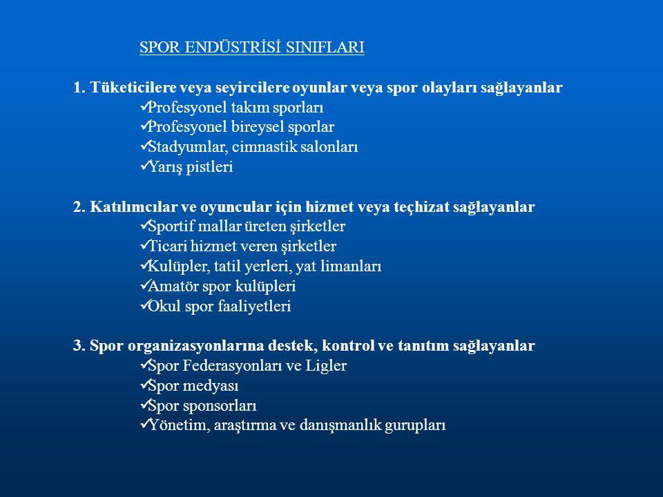SPOR ENDÜSTRİSİ SINIFLARI
