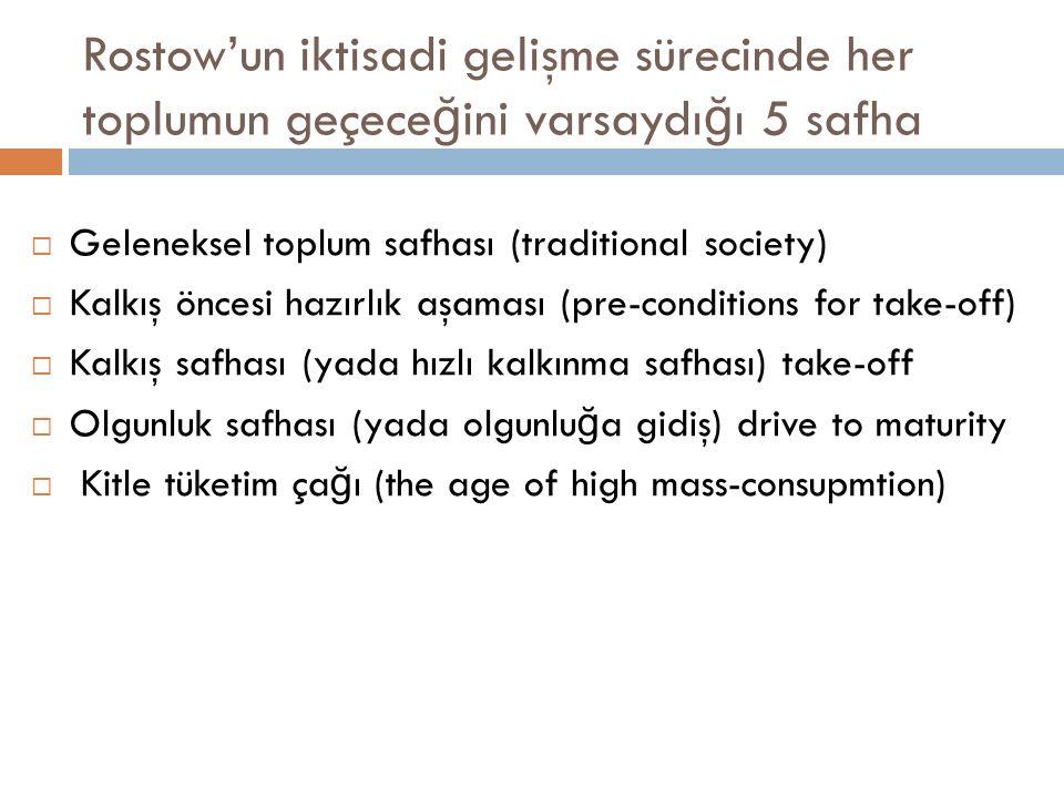 Rostow'un iktisadi gelişme sürecinde her toplumun geçeceğini varsaydığı 5 safha