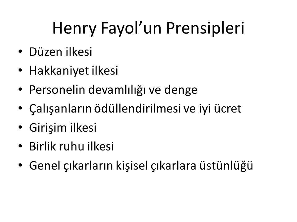 Henry Fayol'un Prensipleri