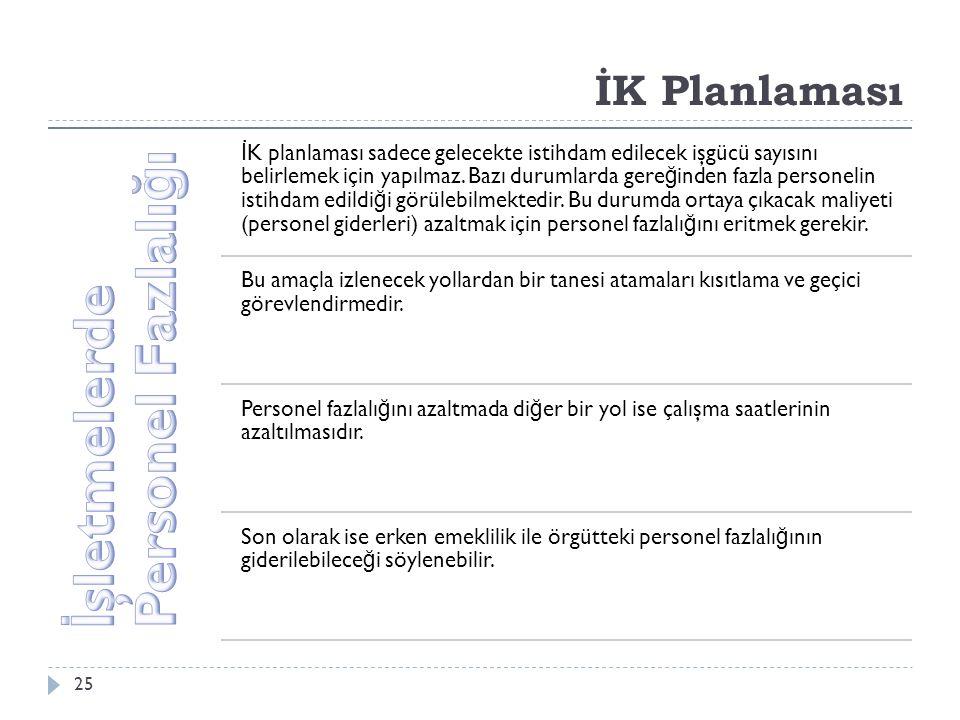 İK Planlaması İşletmelerde Personel Fazlalığı
