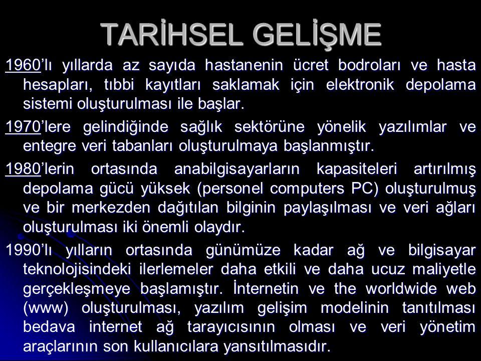 TARİHSEL GELİŞME