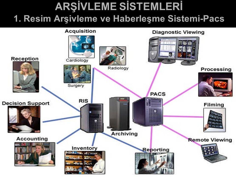 ARŞİVLEME SİSTEMLERİ 1. Resim Arşivleme ve Haberleşme Sistemi-Pacs