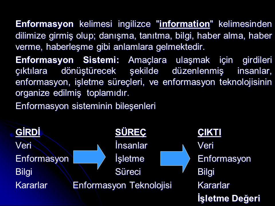 Enformasyon kelimesi ingilizce information kelimesinden dilimize girmiş olup; danışma, tanıtma, bilgi, haber alma, haber verme, haberleşme gibi anlamlara gelmektedir.