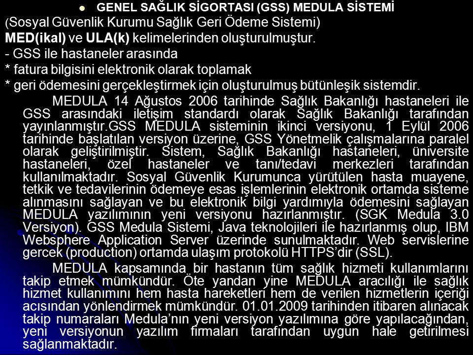 GENEL SAĞLIK SİGORTASI (GSS) MEDULA SİSTEMİ
