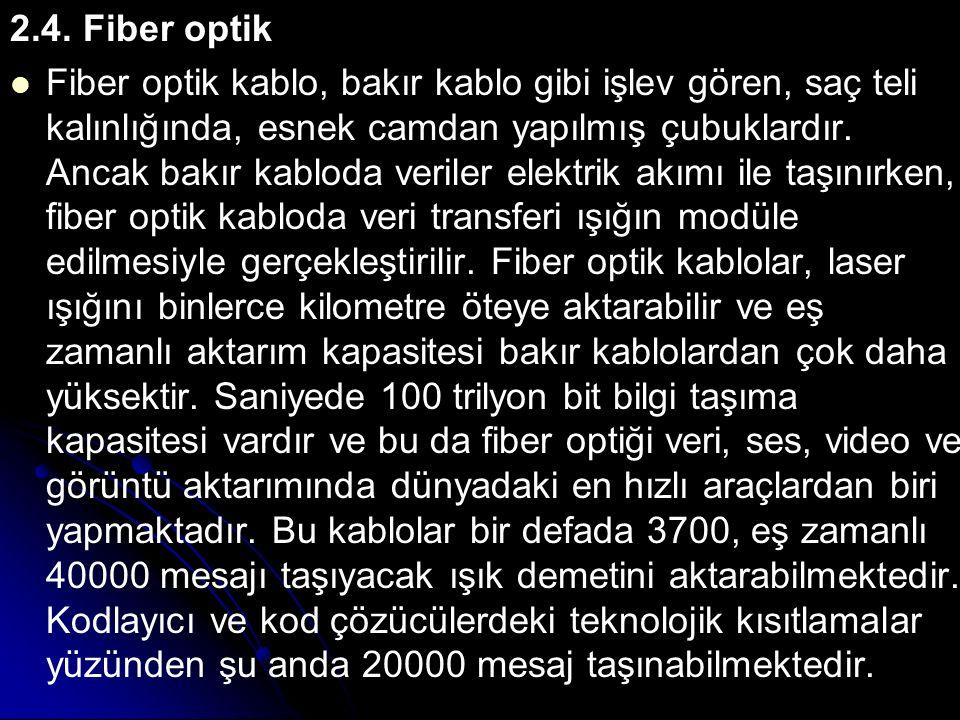 2.4. Fiber optik