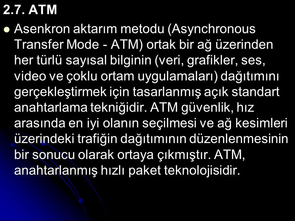 2.7. ATM