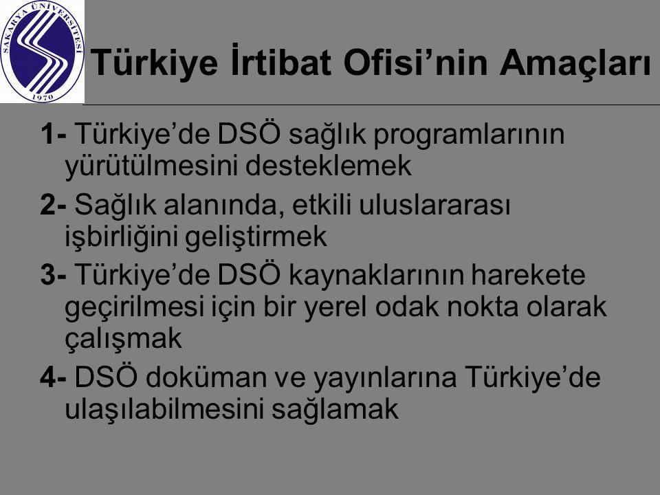 Türkiye İrtibat Ofisi'nin Amaçları