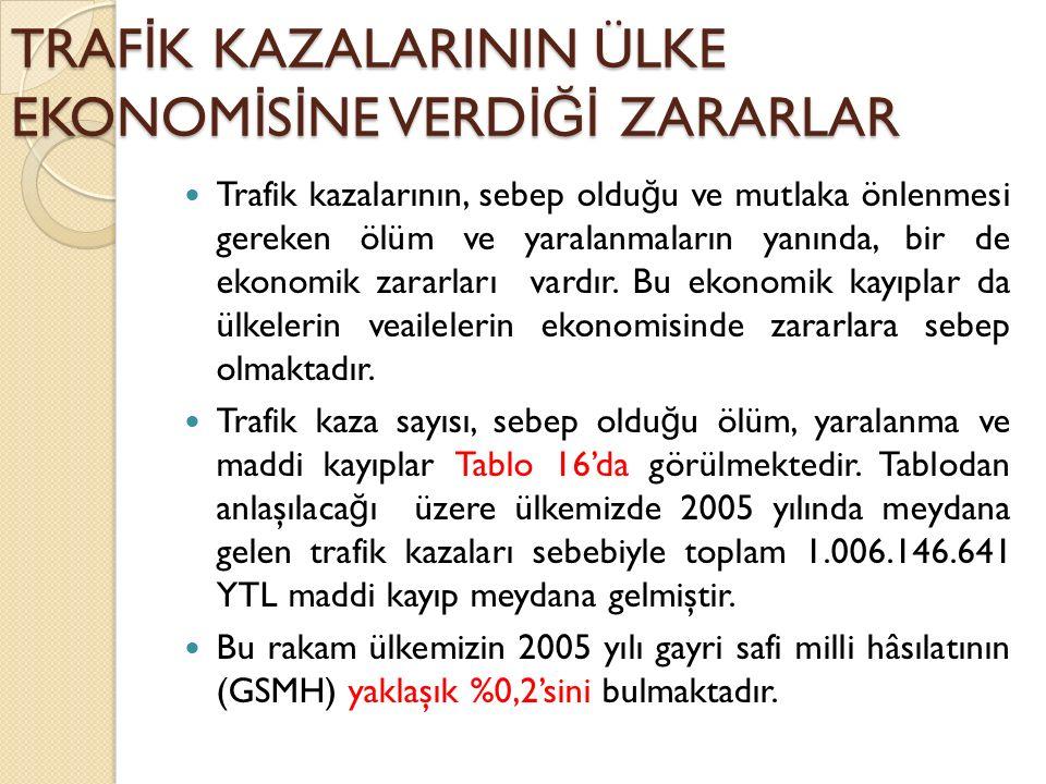 TRAFİK KAZALARININ ÜLKE EKONOMİSİNE VERDİĞİ ZARARLAR