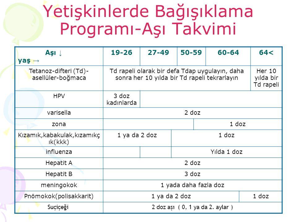 Yetişkinlerde Bağışıklama Programı-Aşı Takvimi