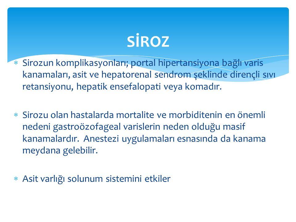 SİROZ