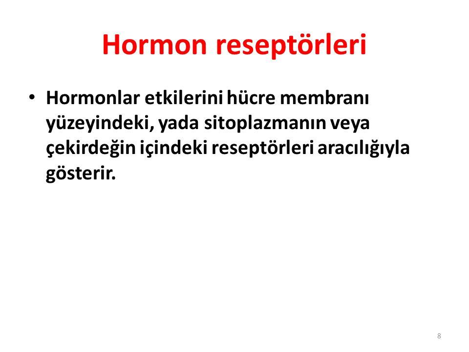 Hormon reseptörleri Hormonlar etkilerini hücre membranı yüzeyindeki, yada sitoplazmanın veya çekirdeğin içindeki reseptörleri aracılığıyla gösterir.