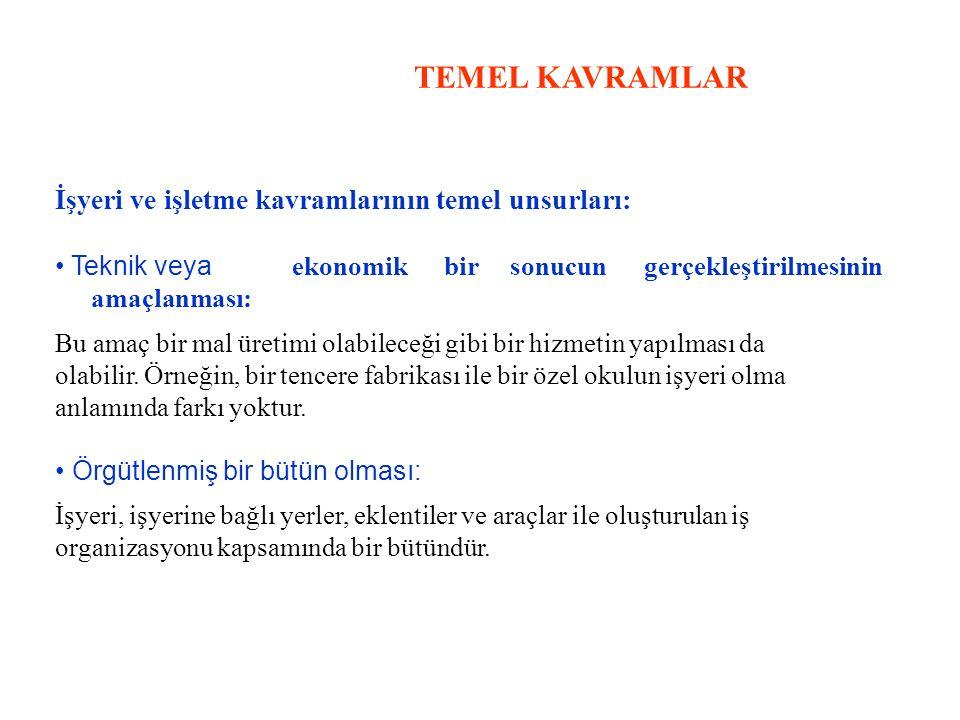 TEMEL KAVRAMLAR İşyeri ve işletme kavramlarının temel unsurları: