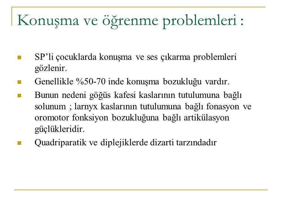 Konuşma ve öğrenme problemleri :