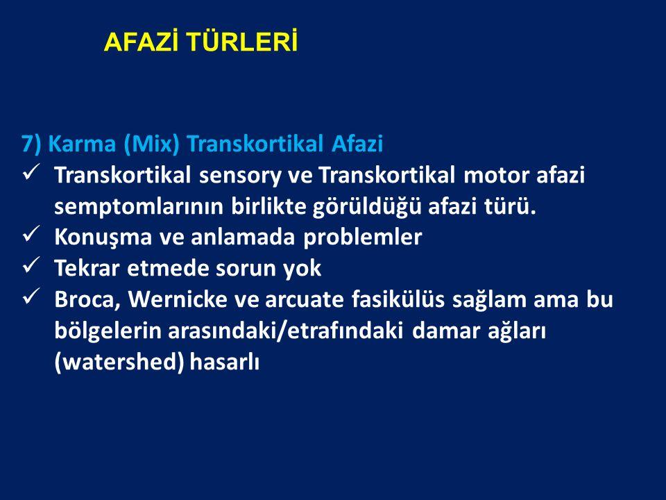 AFAZİ TÜRLERİ 7) Karma (Mix) Transkortikal Afazi. Transkortikal sensory ve Transkortikal motor afazi semptomlarının birlikte görüldüğü afazi türü.