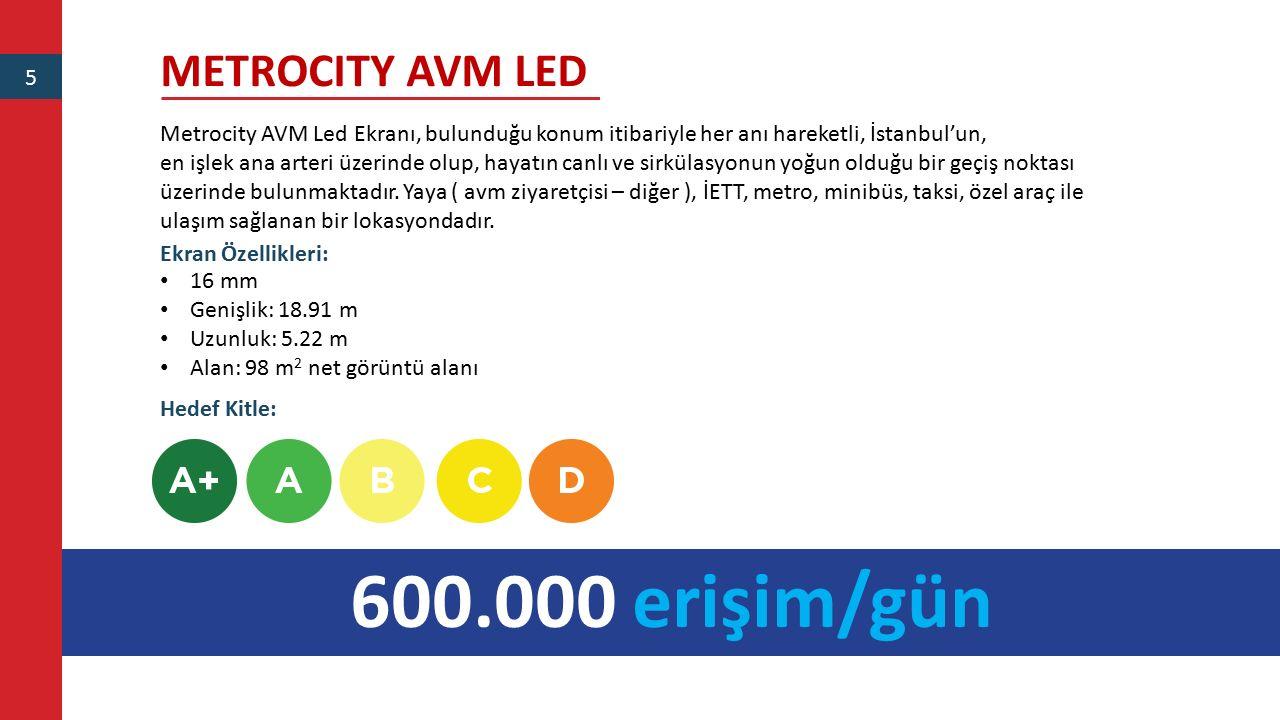 600.000 erişim/gün METROCITY AVM LED 5