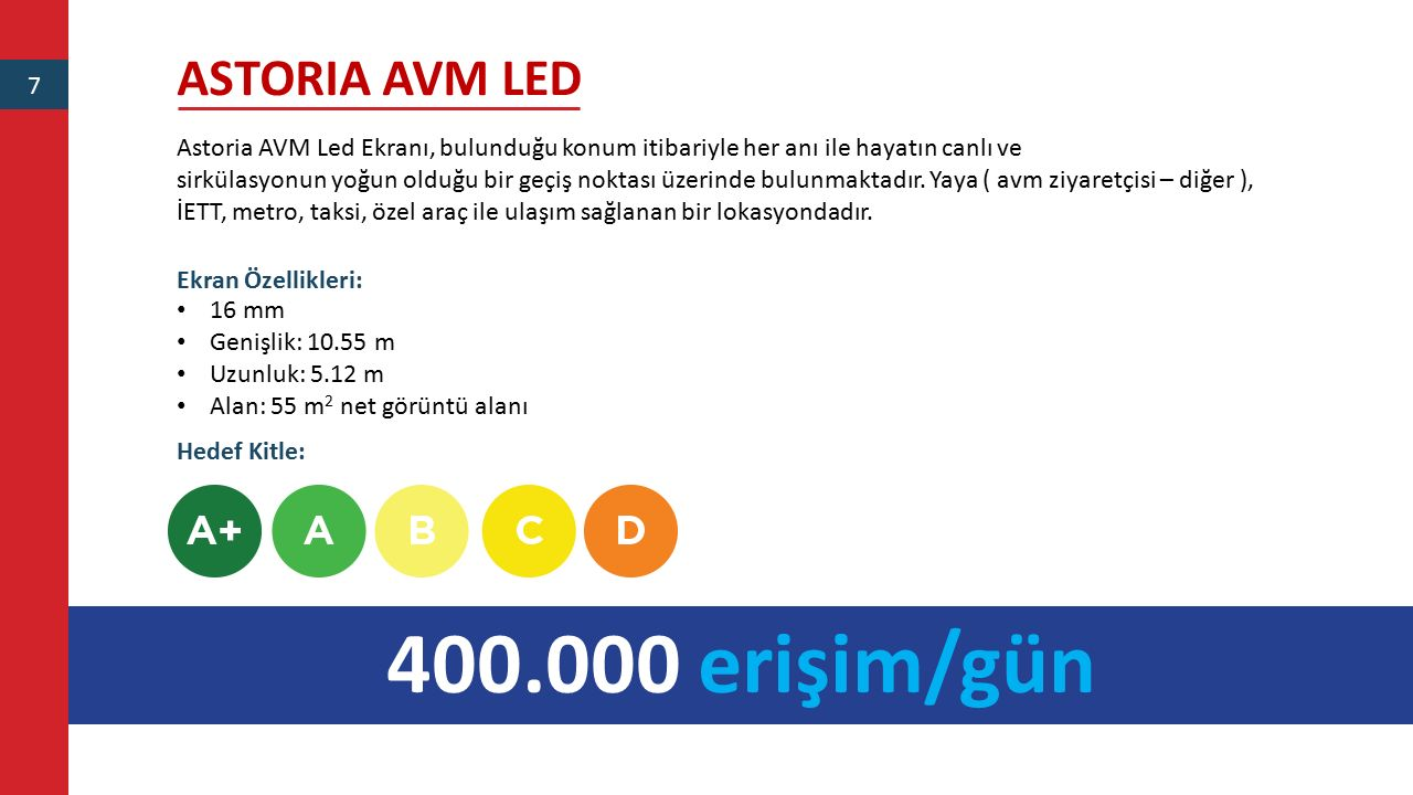 400.000 erişim/gün ASTORIA AVM LED 7