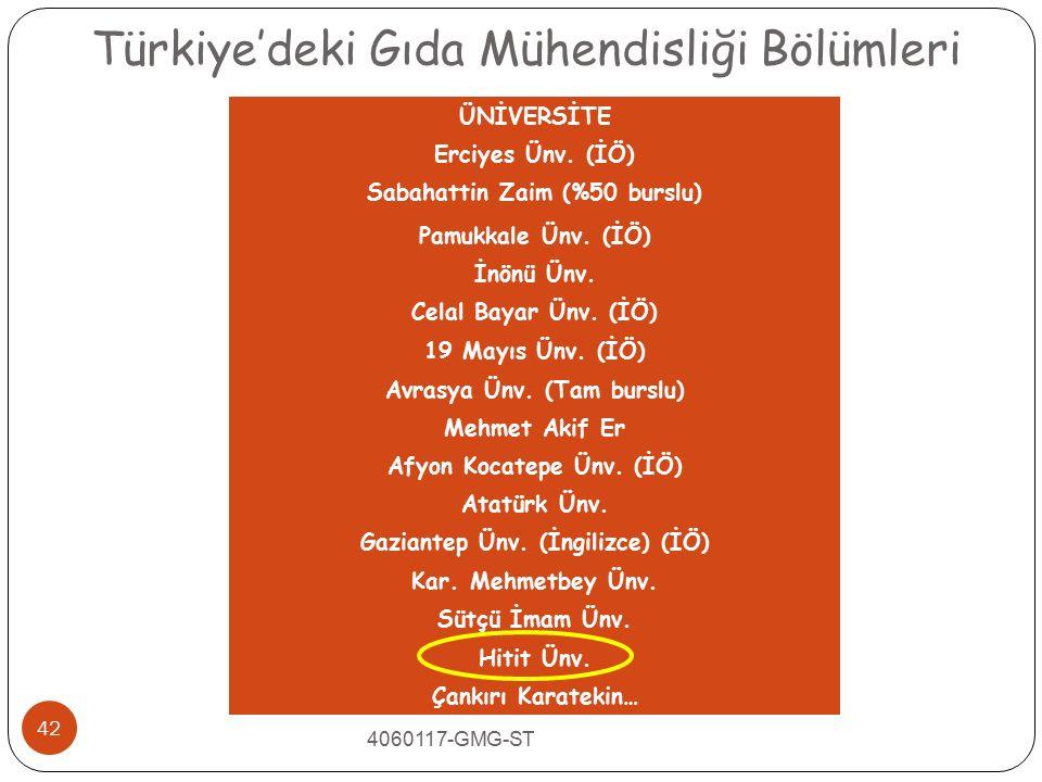 Türkiye'deki Gıda Mühendisliği Bölümleri