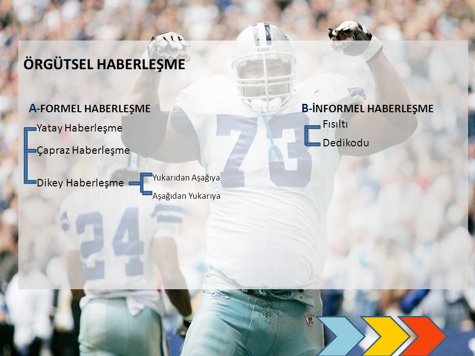 ÖRGÜTSEL HABERLEŞME A-FORMEL HABERLEŞME B-İNFORMEL HABERLEŞME Fısıltı