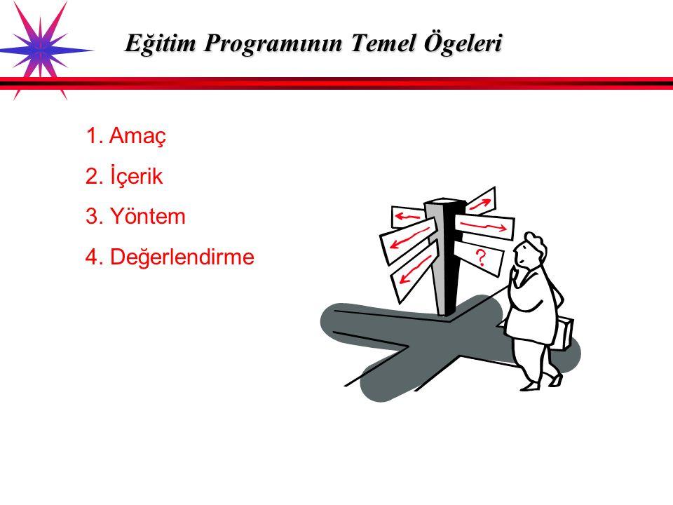 Eğitim Programının Temel Ögeleri