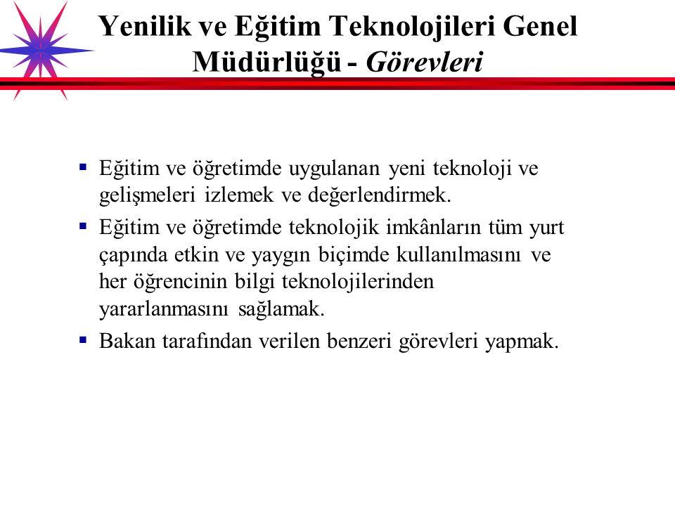Yenilik ve Eğitim Teknolojileri Genel Müdürlüğü - Görevleri