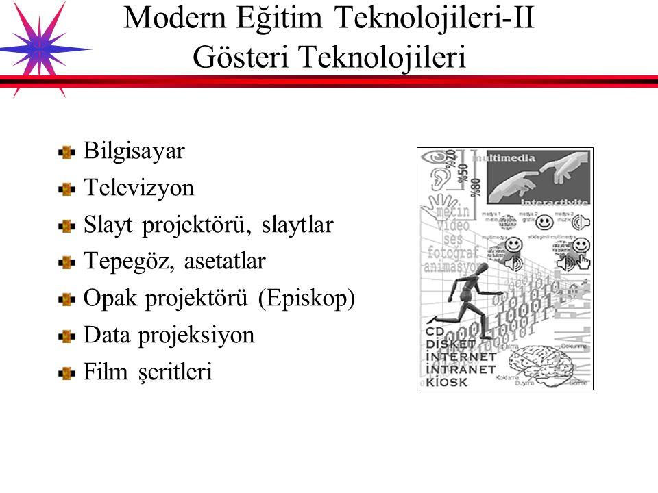 Modern Eğitim Teknolojileri-II Gösteri Teknolojileri