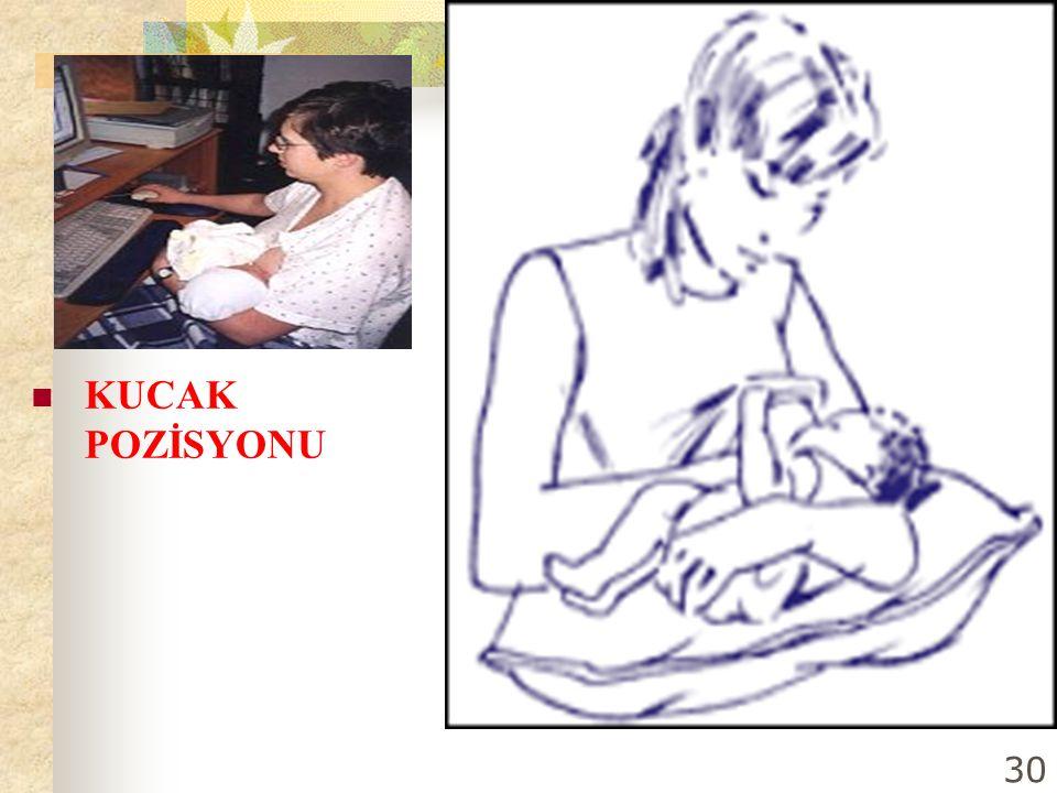 KUCAK POZİSYONU