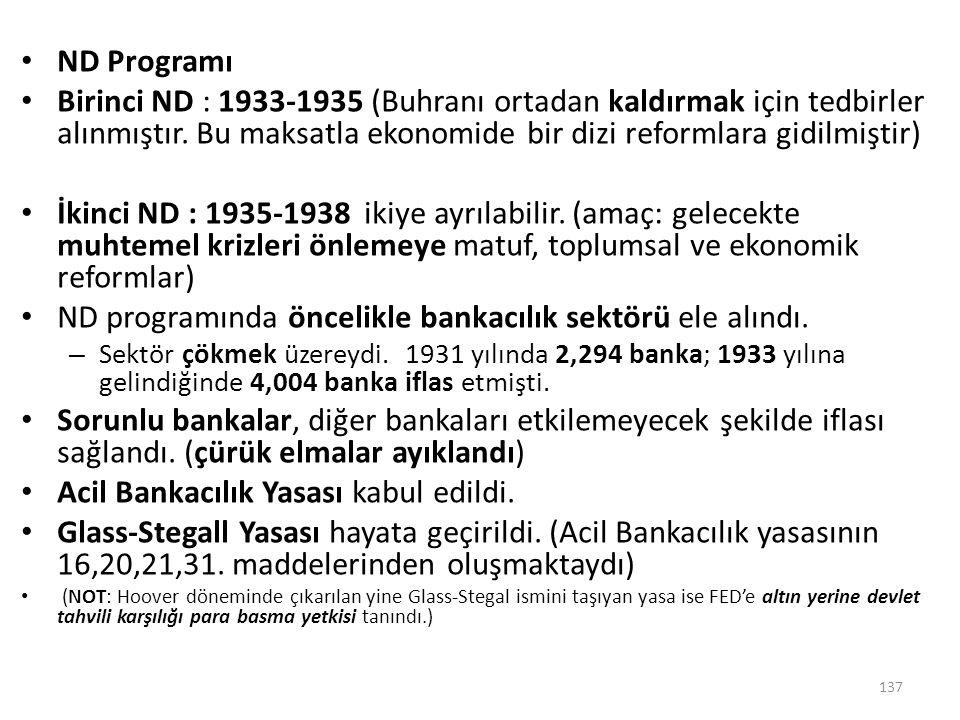 ND programında öncelikle bankacılık sektörü ele alındı.