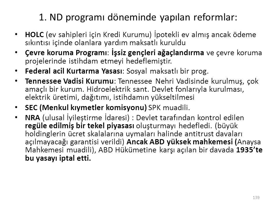 1. ND programı döneminde yapılan reformlar: