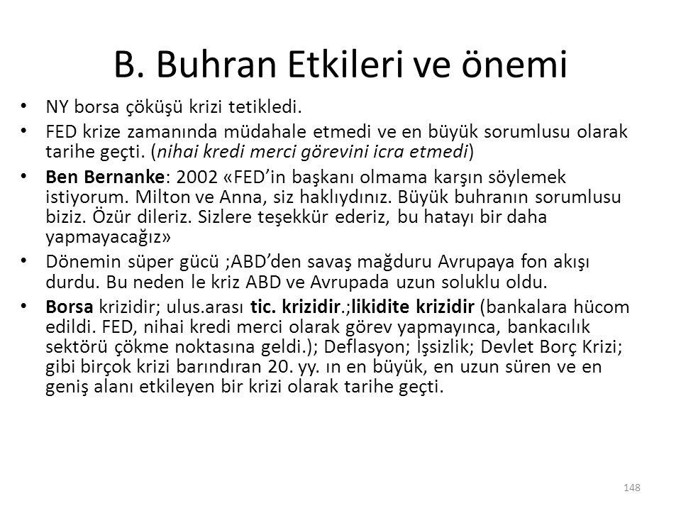 B. Buhran Etkileri ve önemi