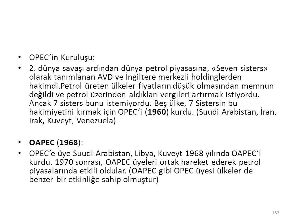 OPEC'in Kuruluşu: