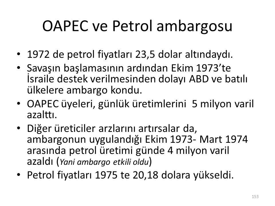 OAPEC ve Petrol ambargosu