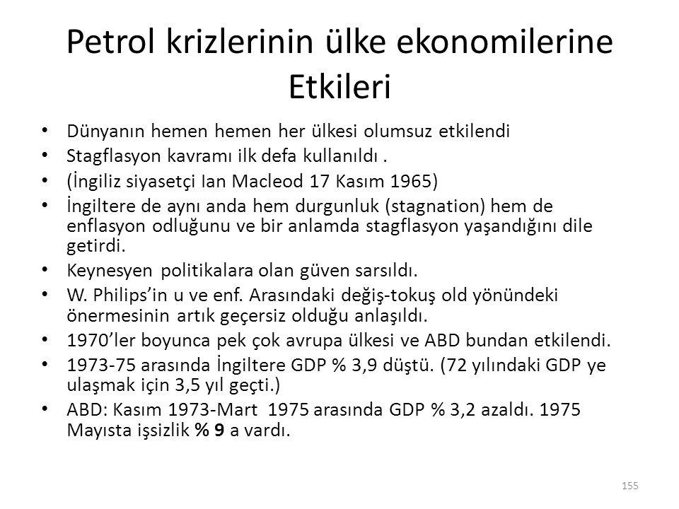 Petrol krizlerinin ülke ekonomilerine Etkileri