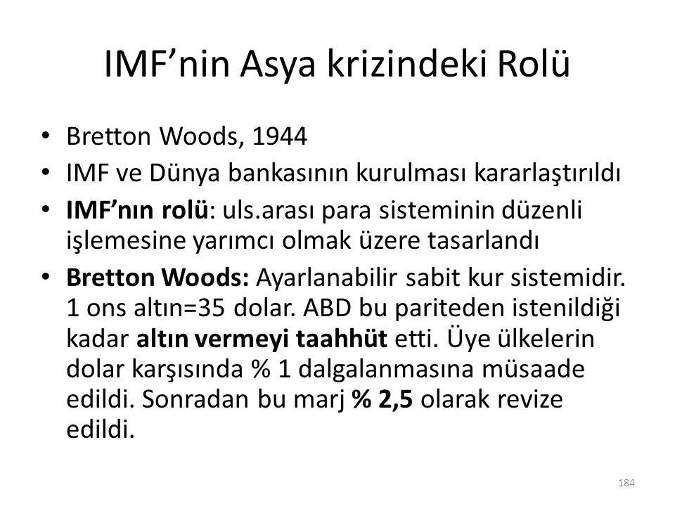IMF'nin Asya krizindeki Rolü