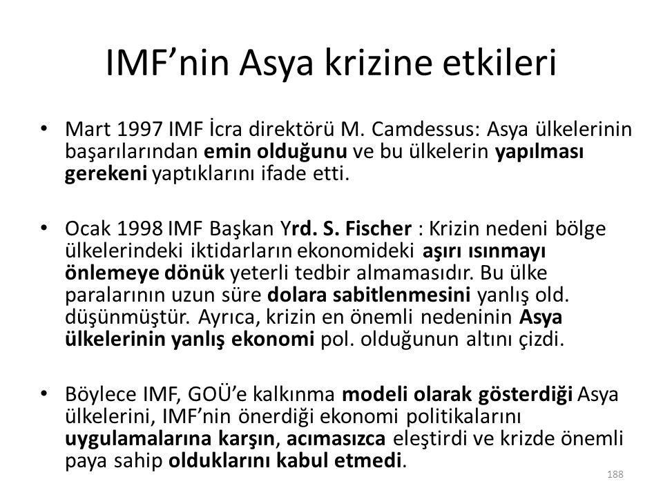 IMF'nin Asya krizine etkileri