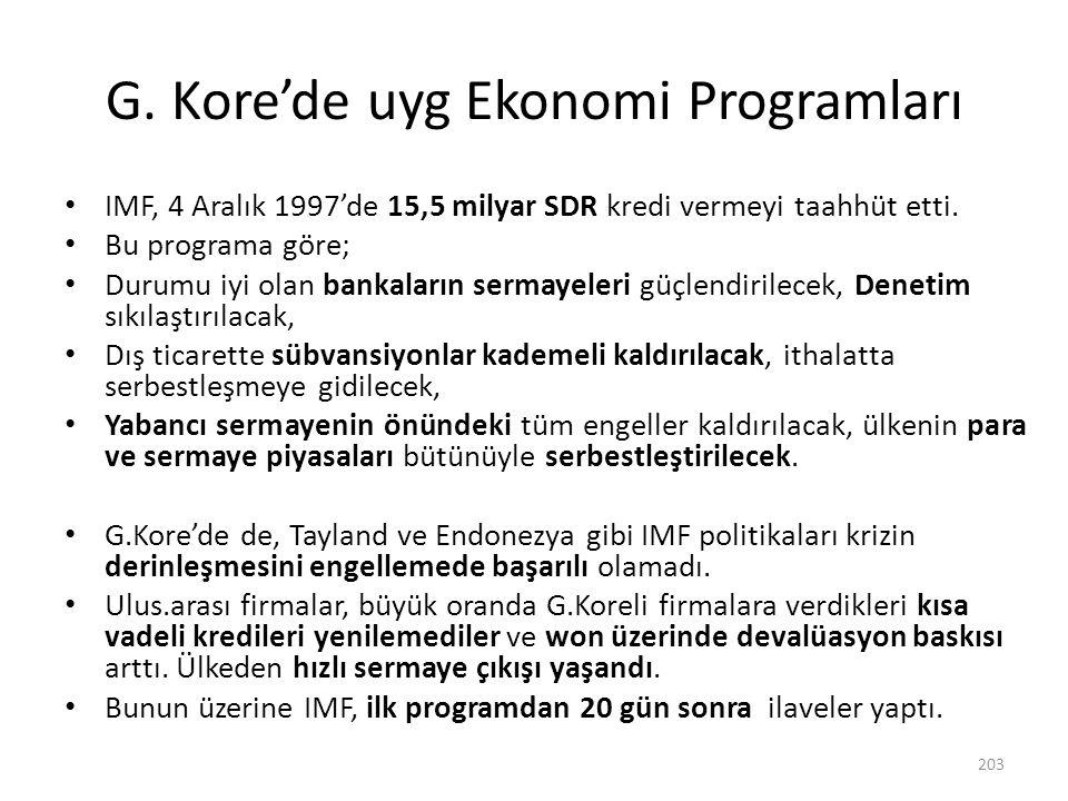 G. Kore'de uyg Ekonomi Programları