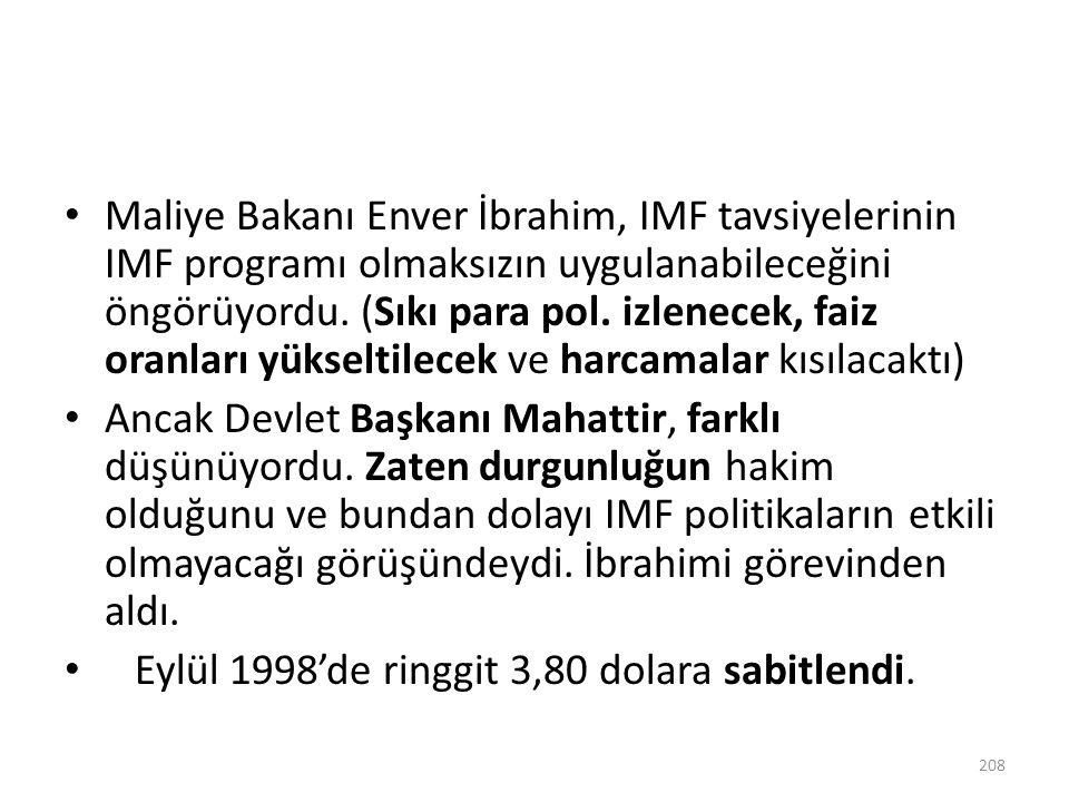 Maliye Bakanı Enver İbrahim, IMF tavsiyelerinin IMF programı olmaksızın uygulanabileceğini öngörüyordu. (Sıkı para pol. izlenecek, faiz oranları yükseltilecek ve harcamalar kısılacaktı)