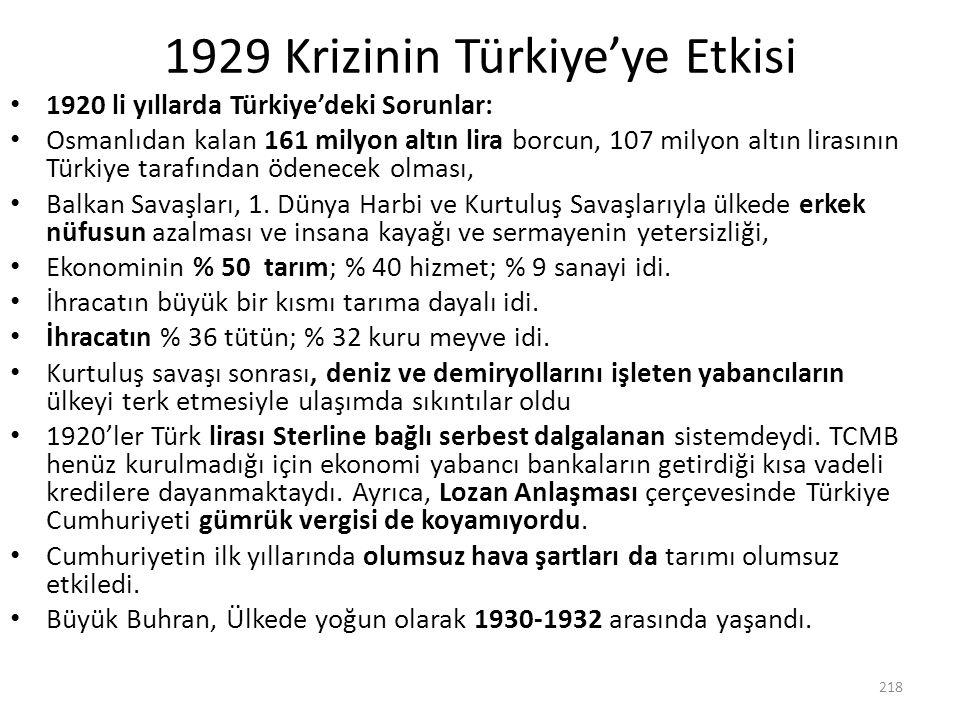 1929 Krizinin Türkiye'ye Etkisi