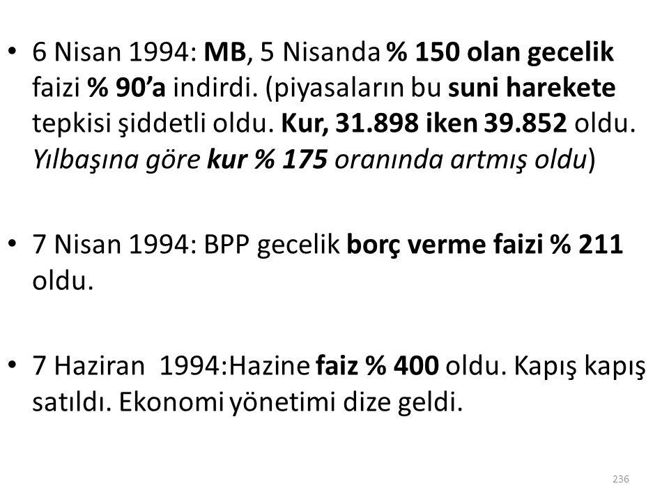 6 Nisan 1994: MB, 5 Nisanda % 150 olan gecelik faizi % 90'a indirdi